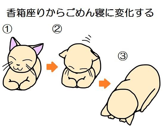 猫のごめん寝44401