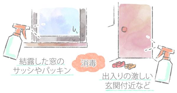 猫の真菌の消毒すべき場所のイラスト
