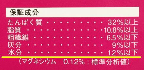 ドライフードの商品の成分表示画像