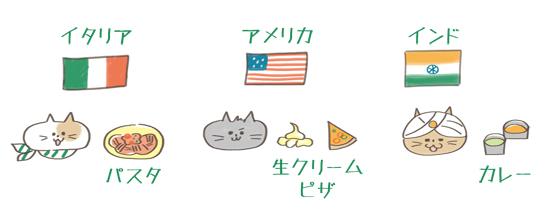 世界の猫の好物のイラスト
