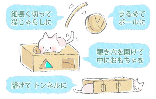 段ボールの猫おもちゃのイラスト