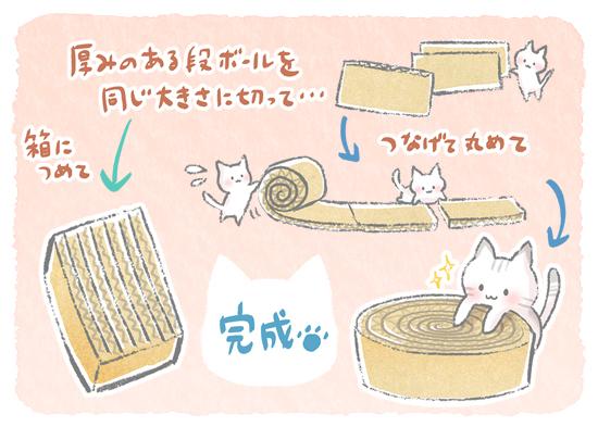 段ボールの猫爪とぎのイラスト