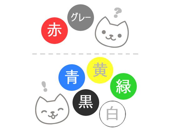 猫が識別できる色のイラスト