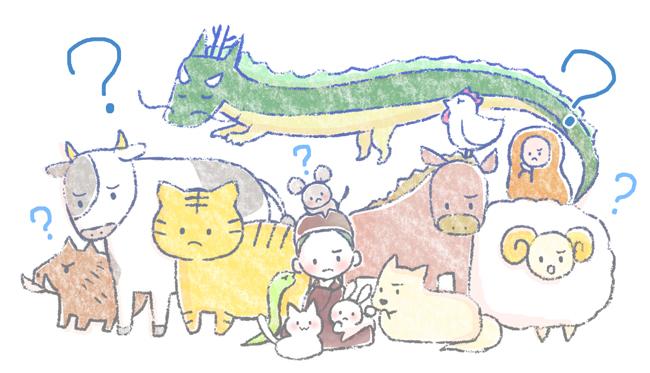 疑問に思っている中国で身近な動物たちと猫のイラスト